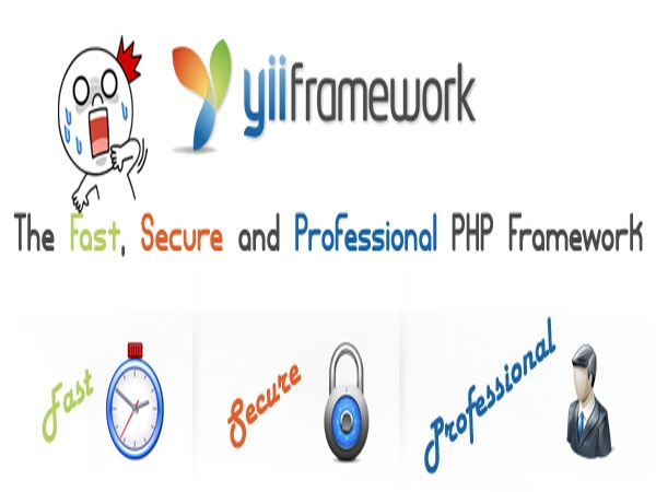 Khái quát Yii Framework