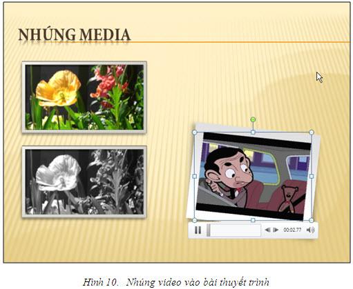 PowerPoint 2010: Điểm mới