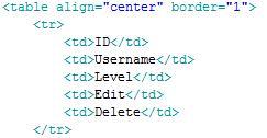 PHP cơ bản - Bài 12: Viết ứng dụng quản lý thành viên bằng PHP và MYSQL 2