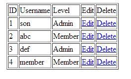 PHP cơ bản - Bài 12: Viết ứng dụng quản lý thành viên bằng PHP và MYSQL 5