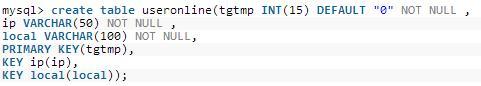 PHP cơ bản - Bài 15: Viết ứng dụng đếm số người online bằng php 1