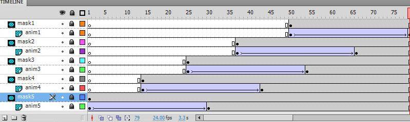 Tạo Hiệu Ứng Chuyến Tiếp Trong Flash Adobe Flash CS6