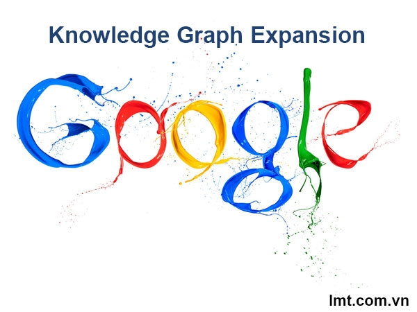 Update google 2012: Knowledge Graph Expansion 1