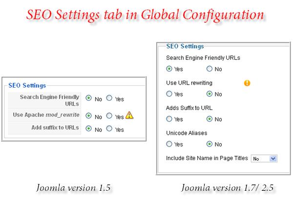 Thiết lập mặc đinh SEO trong Global Configuration