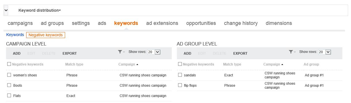 cải tiến của Bing Ads