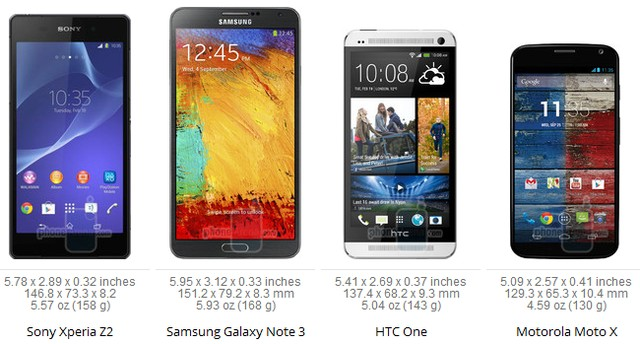Xperia Z2 to và nặng hơn LG G2, Galaxy S5