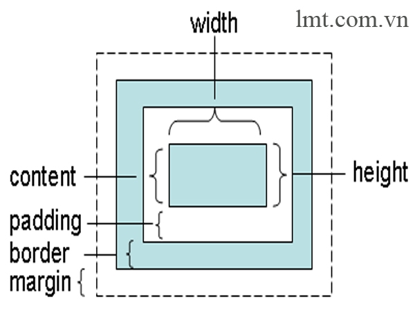 Bài 12: Height và Width trong Css 3
