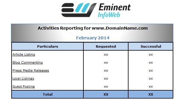 Báo cáo hoạt động (Activities Report)