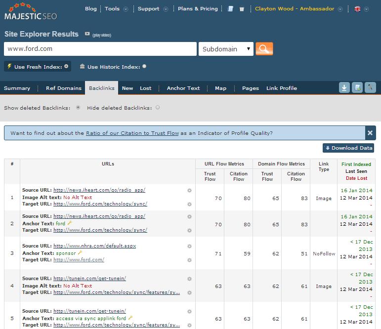 Sử dụng Site Explorer của Majestic SEO để thu thập thông tin về đối thủ cạnh tranh