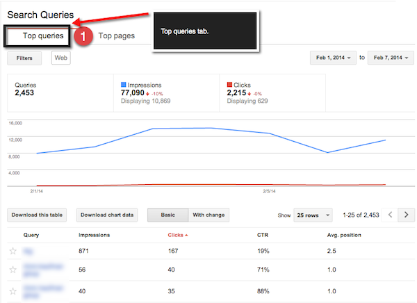 Top truy vấn google webmaster tools