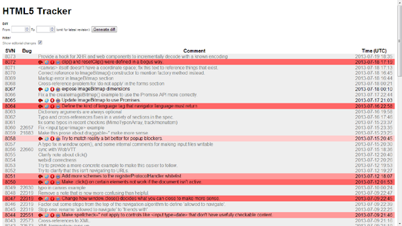 công cụ HTML5 Tracker