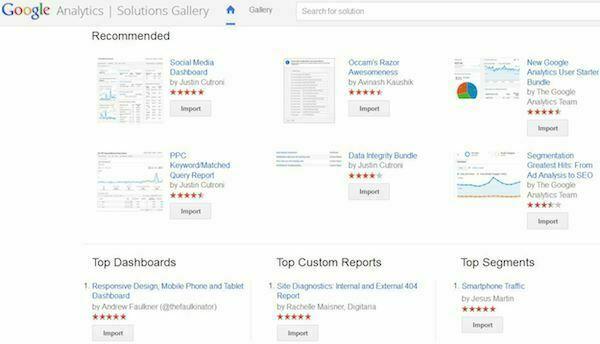 Dữ liệu phân tích google analytic hàng ngày