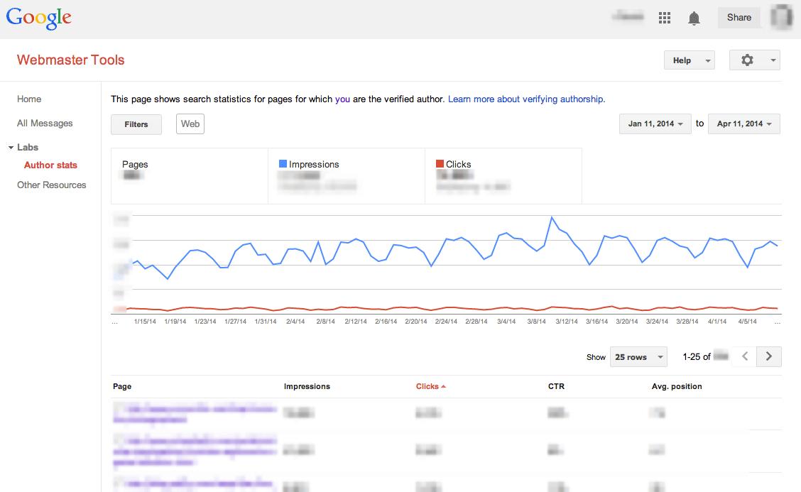 Google Authorship : Biện pháp cải thiện chất lượng 7