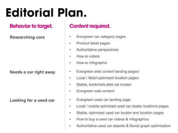 Lập kế hoạch nội dung và cách thức tiếp thị nội dung