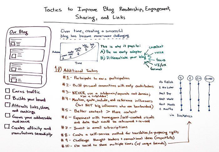 10 Thủ thuật giúp cải thiện khả năng tương tác, chia sẻ của độc giả đối với Blog