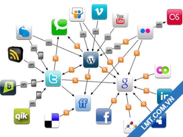 5 cách tối ưu nội dung cho website thương mại điện tử 4