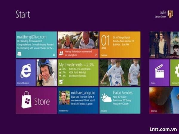 Giao diện Metro trên Windows 8