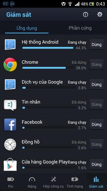 Thủ thuật Android trên điện thoại cho người mới dùng