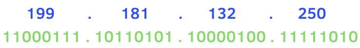 Internet Protocol version 6 tác động đến SEO như thế nào? 6