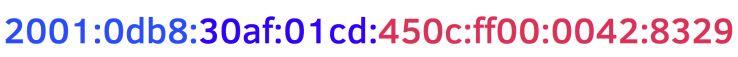 Internet Protocol version 6 tác động đến SEO như thế nào? 9