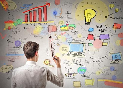 11 yếu tố cần thiết tạo nên một blog hoàn hảo