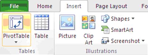 Thủ thuật Excel trên Office 2010 giúp quản lý công việc hiệu quả