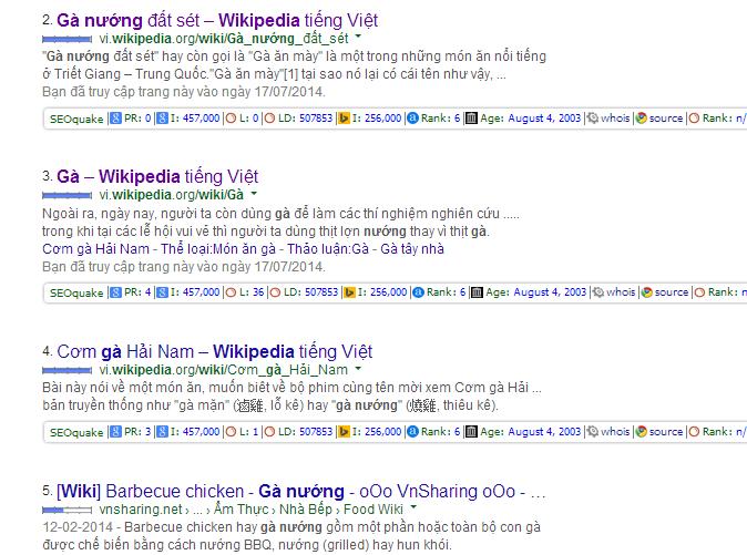 Cách nghiên cứu từ khóa với Wikipedia
