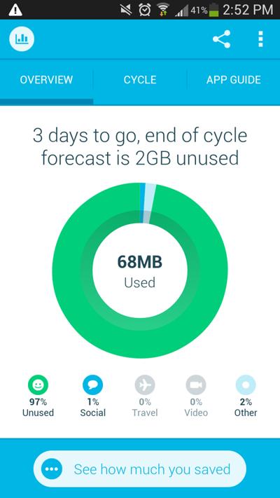 Quản lý lượng dữ liệu sử dụng