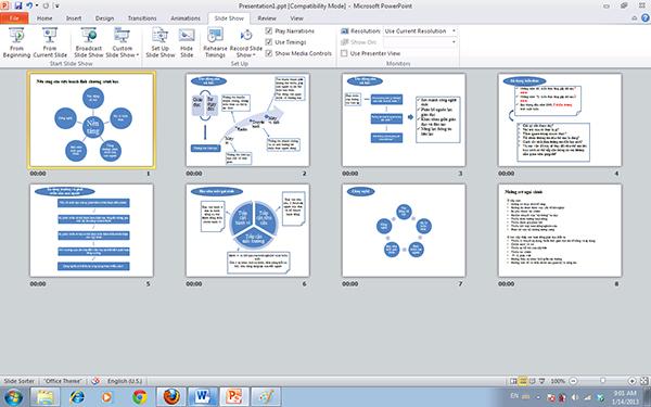 thông báo chi tiết hơn về thời gian cho mỗi slide mà bạn đã thuyết trình
