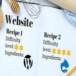 So sánh WordPress với Drupal: Cách để chọn một CMS cho doanh nghiệp của bạn? 24