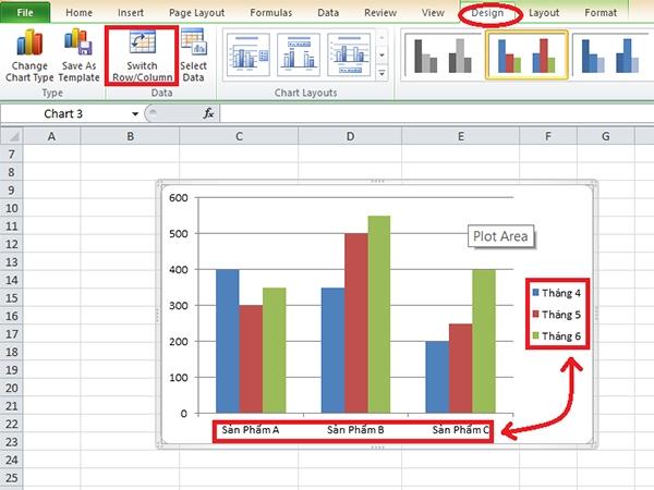Thủ thuật Excel 2010: Vẽ biểu đồ 1