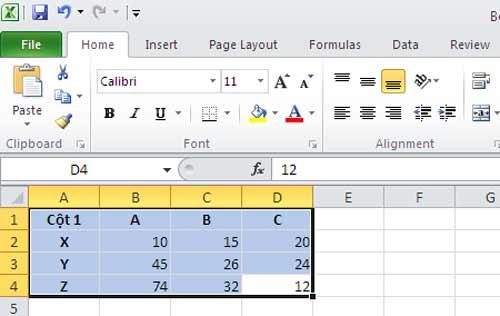 Quét khối vùng dữ liệu định tạo biểu đồ