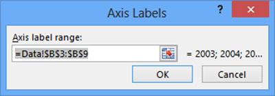 Hướng dẫn tạo biểu đồ cột trong Excel