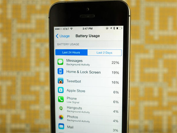 Tổng hợp 29 tính năng thú vị chỉ có ở iOS 8