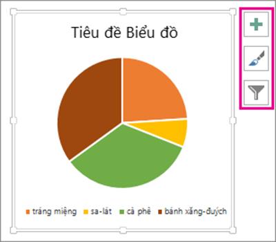 Tạo biểu đồ hình tròn trong Excel