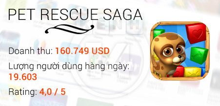 10 trò chơi miễn phí kiếm được nhiều tiền nhất 2014 trên IOS