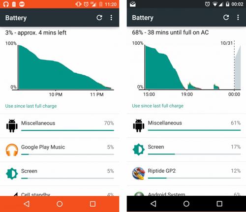 Android 5.0 Lollipop: Những lỗi thường gặp và cách khắc phục