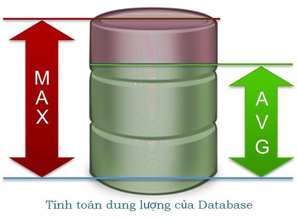 Tính toán kích thước Database với PHP 4