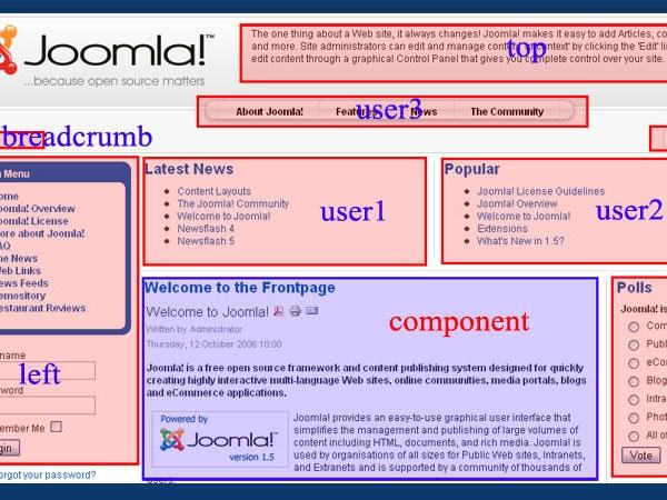 Tutorial joomla: Thêm mới một position trong joomla 3.x phần1 3