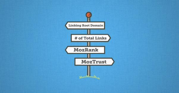 Điều gì tạo nên Domain Authority