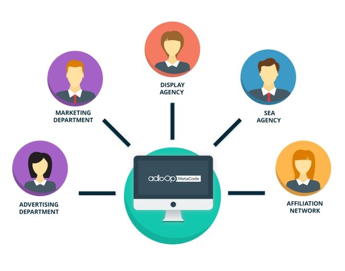 Các yếu tố cơ bản để công ty thành công và bền vững 1